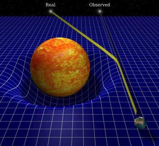 gravity_lens